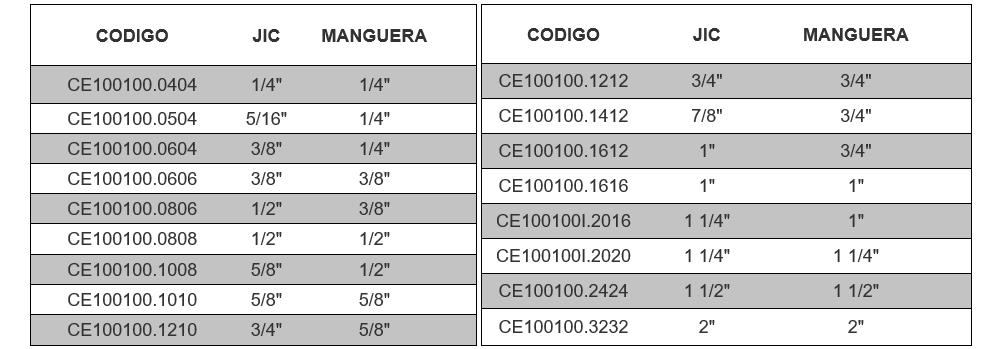 CE100100